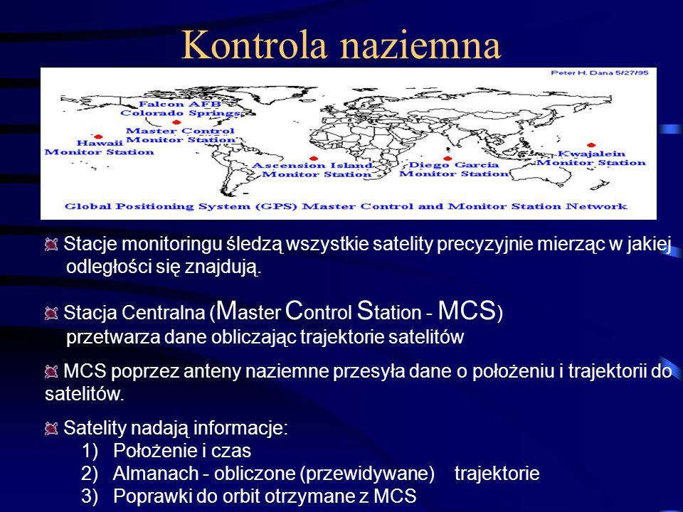 Kontrola naziemna Stacje monitoringu śledzą wszystkie satelity precyzyjnie mierząc w jakiej odległości się znajdują.