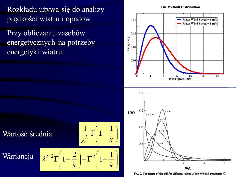 Rozkładu używa się do analizy prędkości wiatru i opadów.