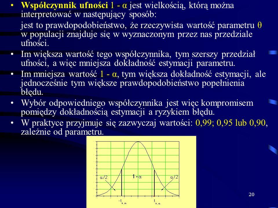 Współczynnik ufności 1 - α jest wielkością, którą można interpretować w następujący sposób: