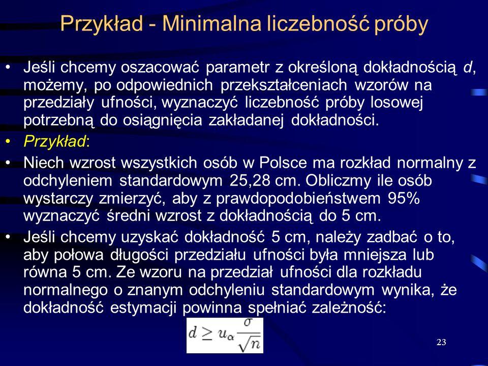Przykład - Minimalna liczebność próby