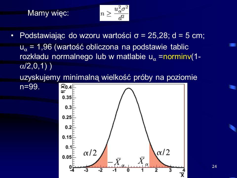 Mamy więc: Podstawiając do wzoru wartości σ = 25,28; d = 5 cm;