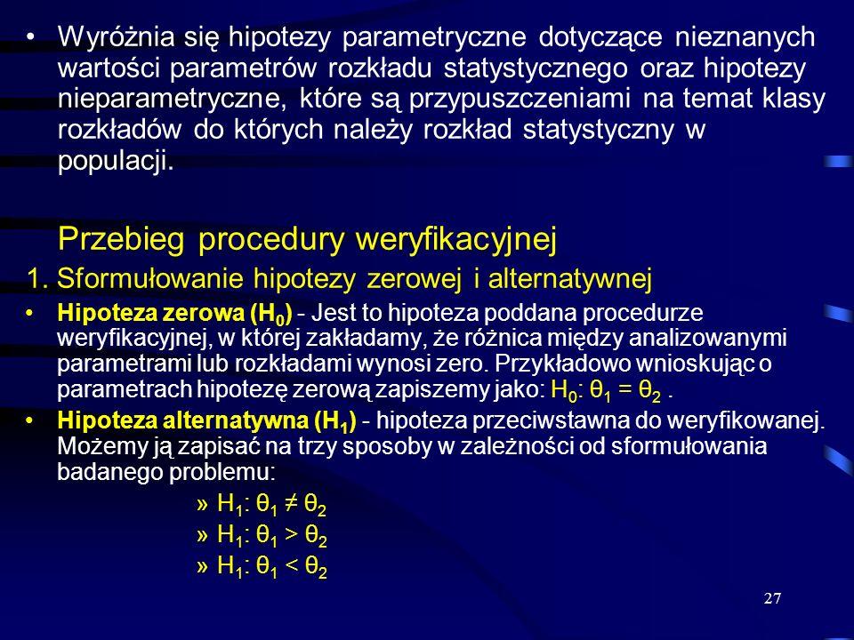 Przebieg procedury weryfikacyjnej