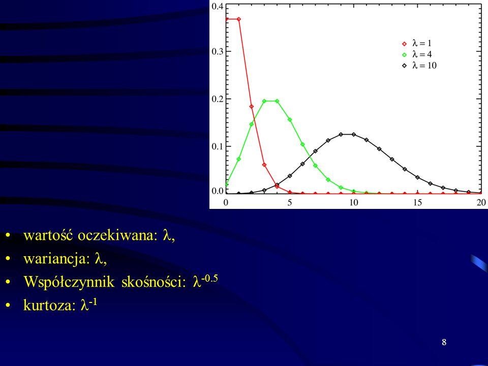 wartość oczekiwana: λ, wariancja: λ, Współczynnik skośności: λ-0.5 kurtoza: λ-1