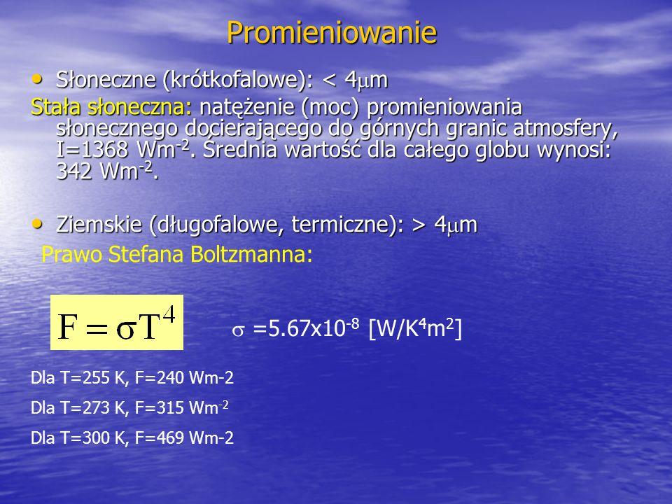 Promieniowanie Słoneczne (krótkofalowe): < 4m