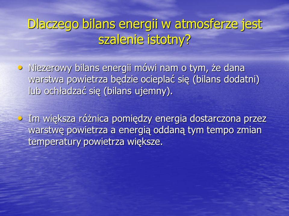 Dlaczego bilans energii w atmosferze jest szalenie istotny