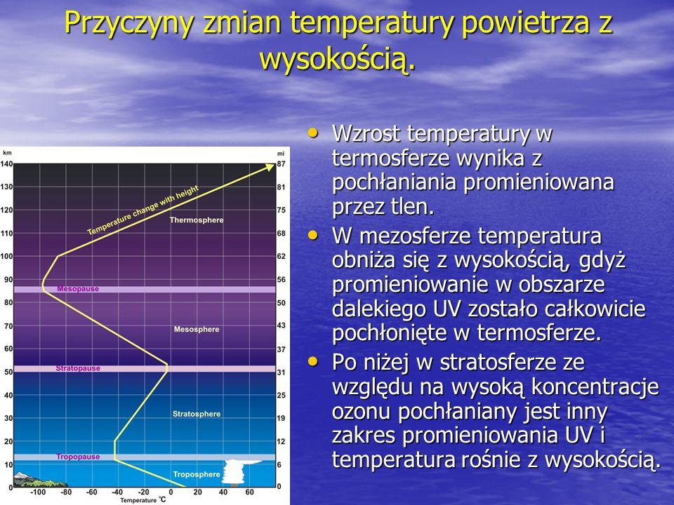Przyczyny zmian temperatury powietrza z wysokością.