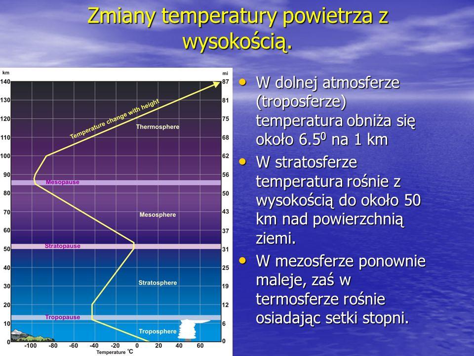 Zmiany temperatury powietrza z wysokością.