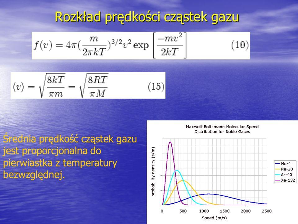 Rozkład prędkości cząstek gazu