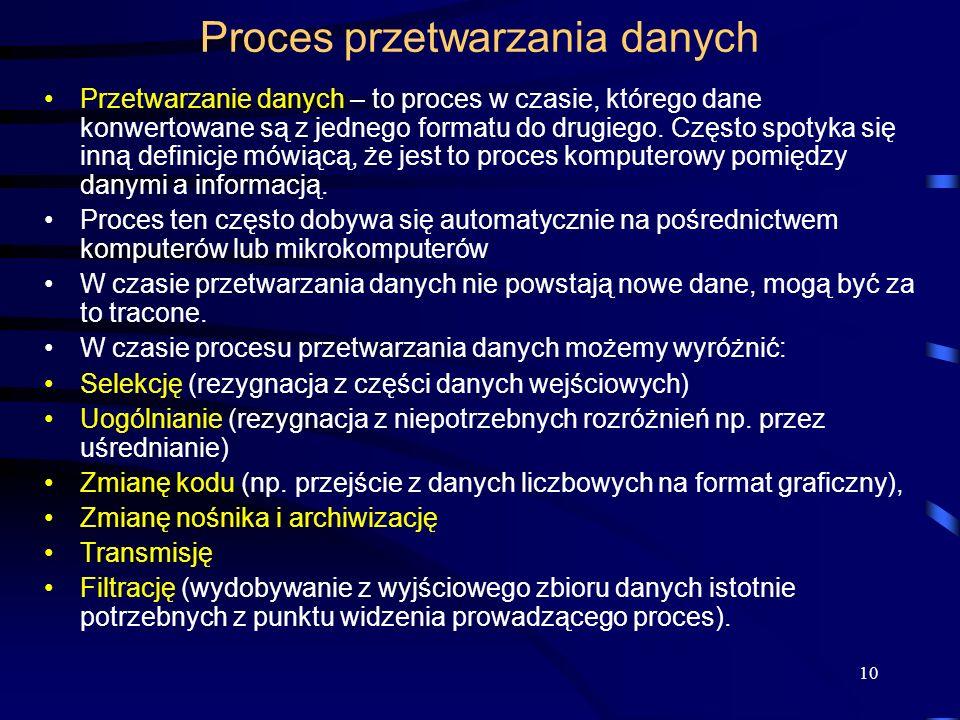 Proces przetwarzania danych
