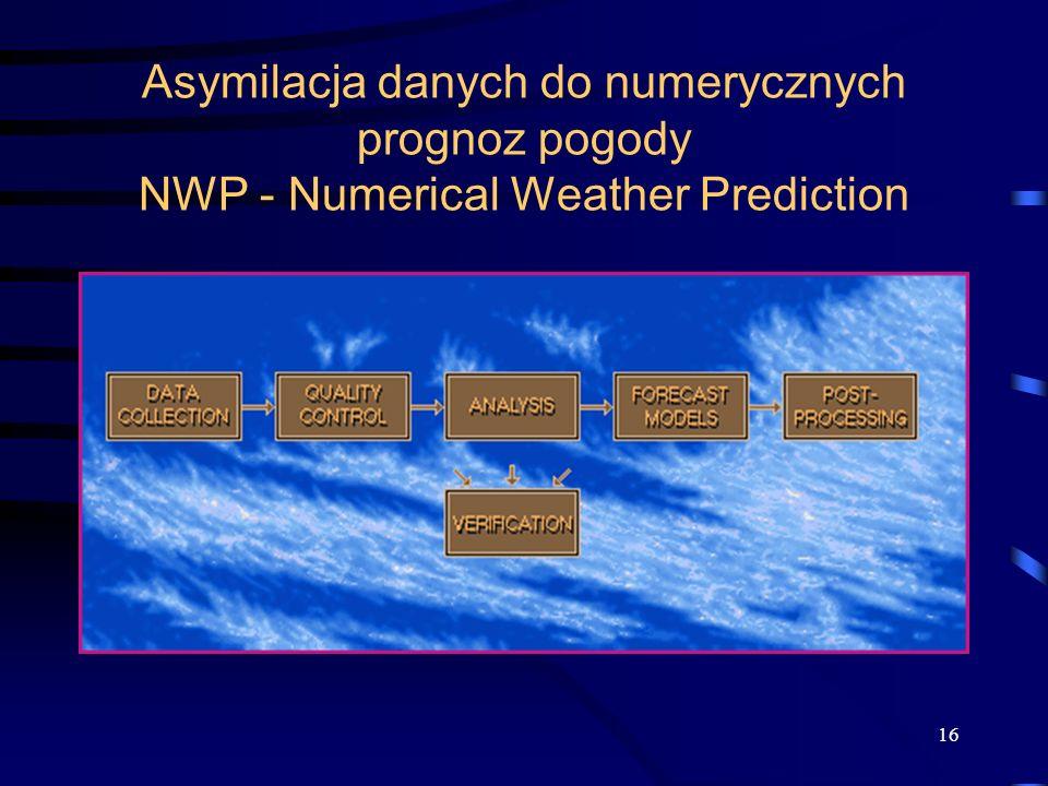 Asymilacja danych do numerycznych prognoz pogody NWP - Numerical Weather Prediction
