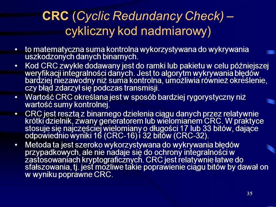 CRC (Cyclic Redundancy Check) – cykliczny kod nadmiarowy)