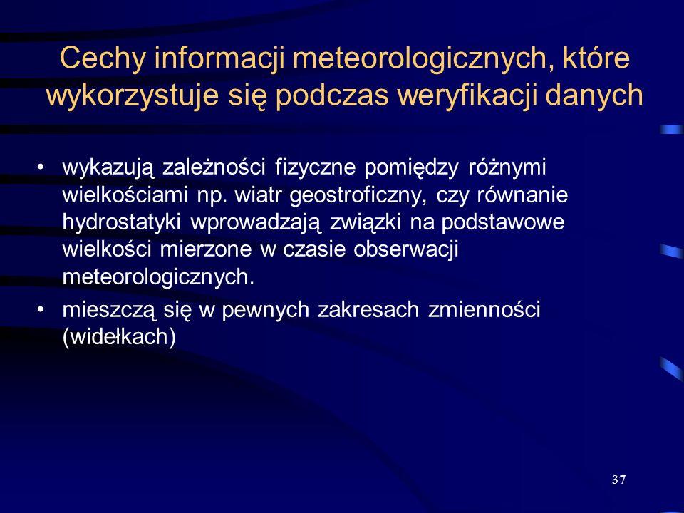 Cechy informacji meteorologicznych, które wykorzystuje się podczas weryfikacji danych