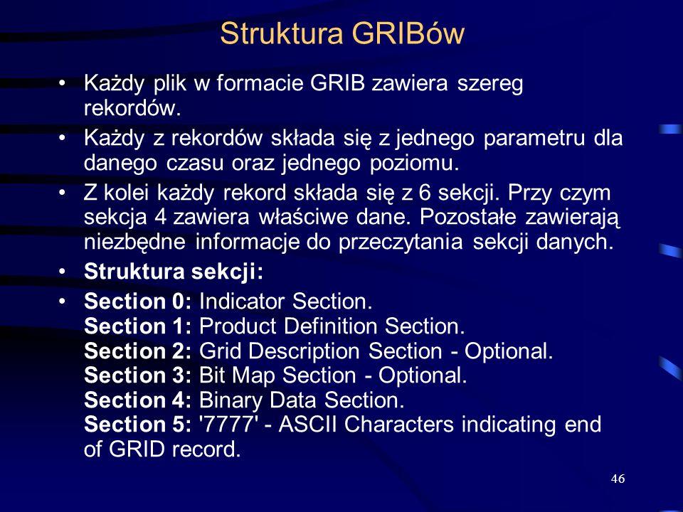 Struktura GRIBów Każdy plik w formacie GRIB zawiera szereg rekordów.