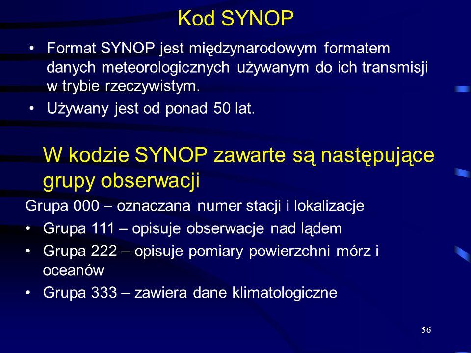 W kodzie SYNOP zawarte są następujące grupy obserwacji