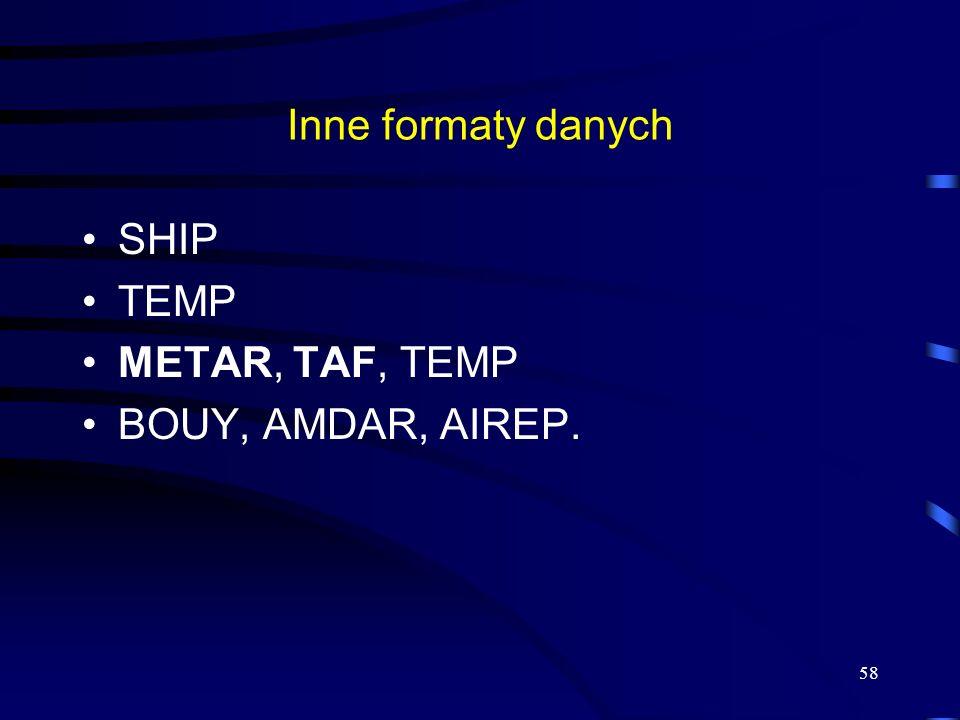 Inne formaty danych SHIP TEMP METAR, TAF, TEMP BOUY, AMDAR, AIREP.
