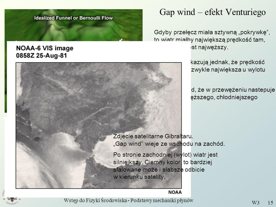 Gap wind – efekt Venturiego