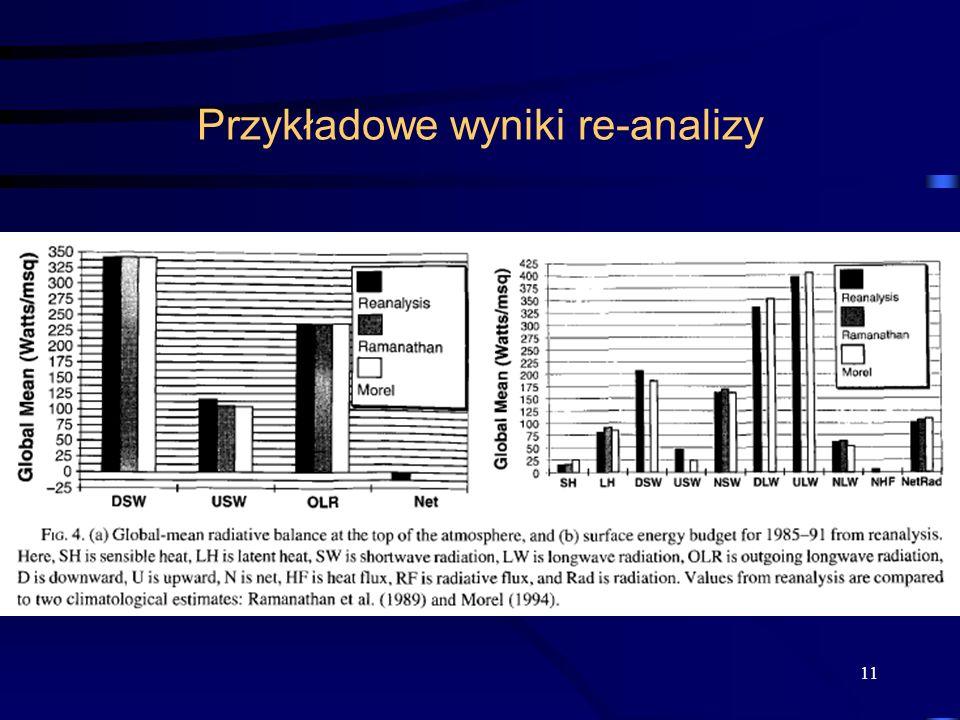 Przykładowe wyniki re-analizy