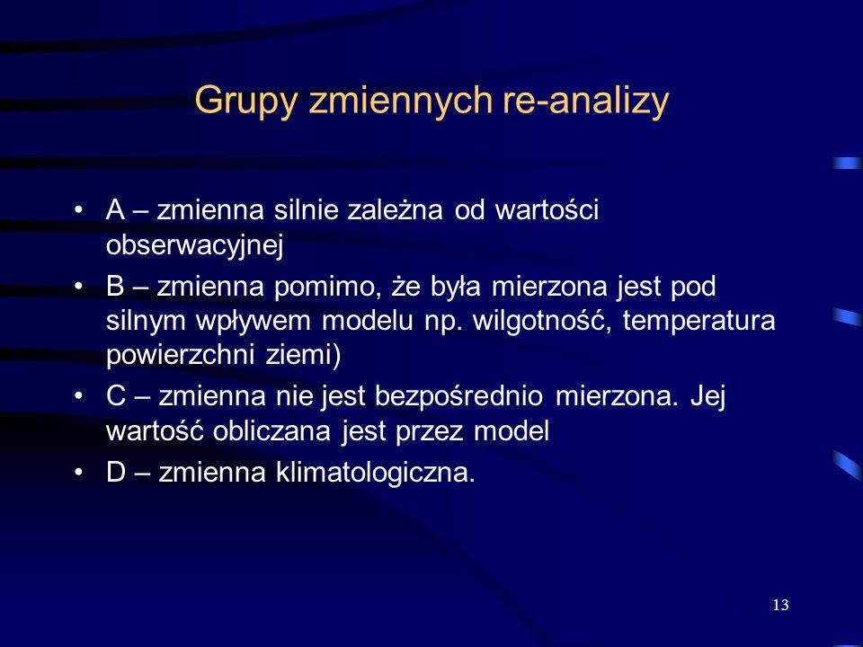 Grupy zmiennych re-analizy