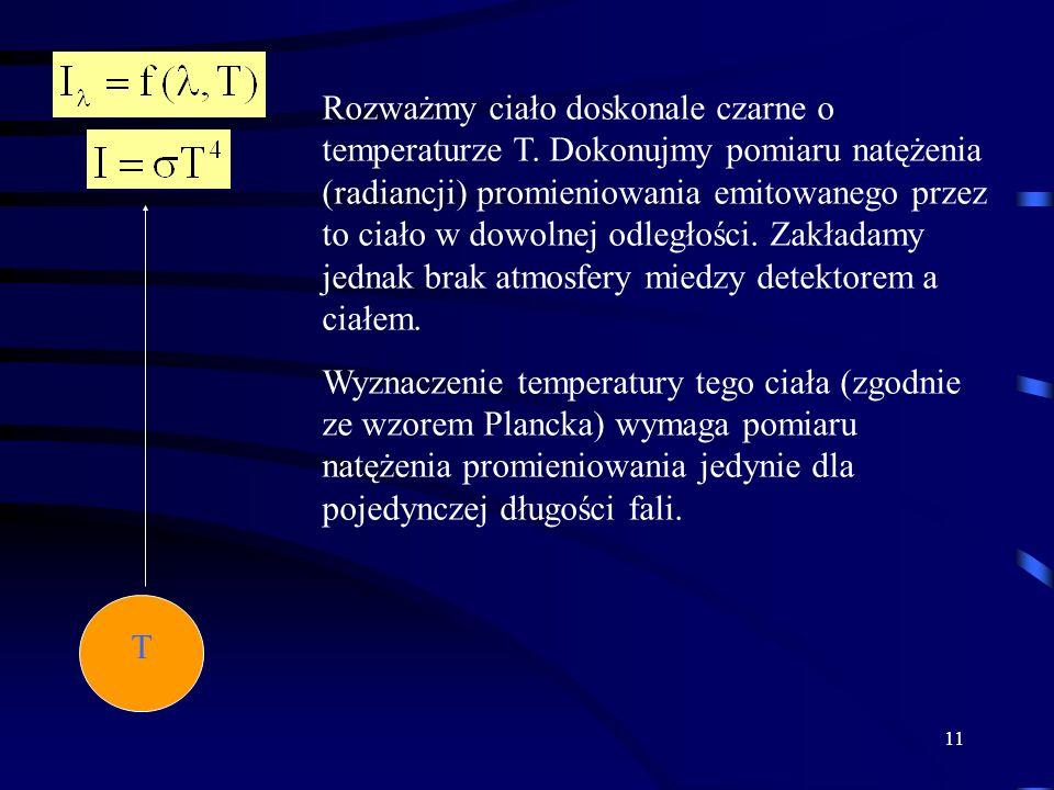 Rozważmy ciało doskonale czarne o temperaturze T