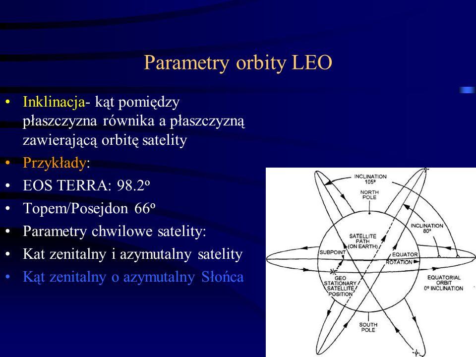Parametry orbity LEO Inklinacja- kąt pomiędzy płaszczyzna równika a płaszczyzną zawierającą orbitę satelity.