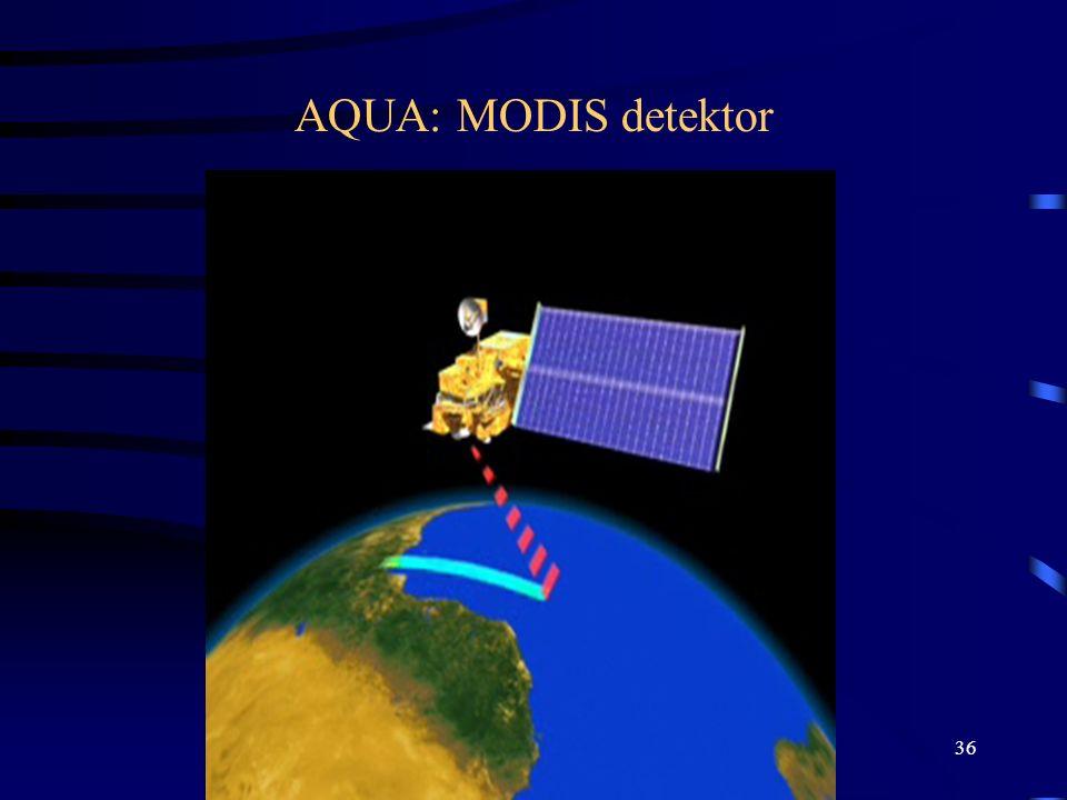 AQUA: MODIS detektor