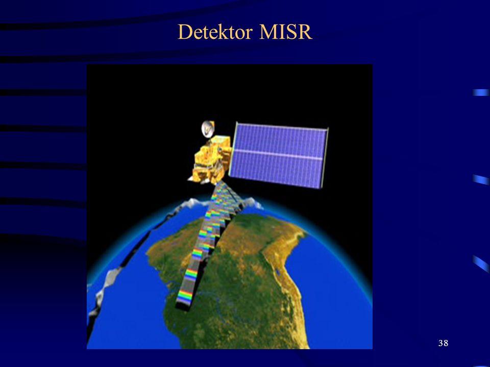 Detektor MISR