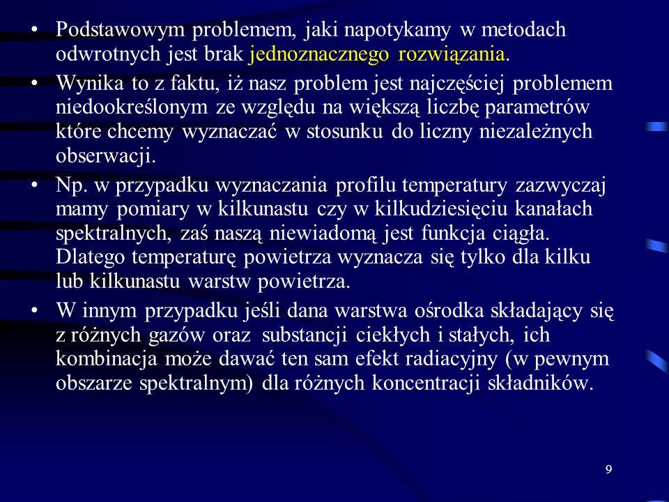 Podstawowym problemem, jaki napotykamy w metodach odwrotnych jest brak jednoznacznego rozwiązania.