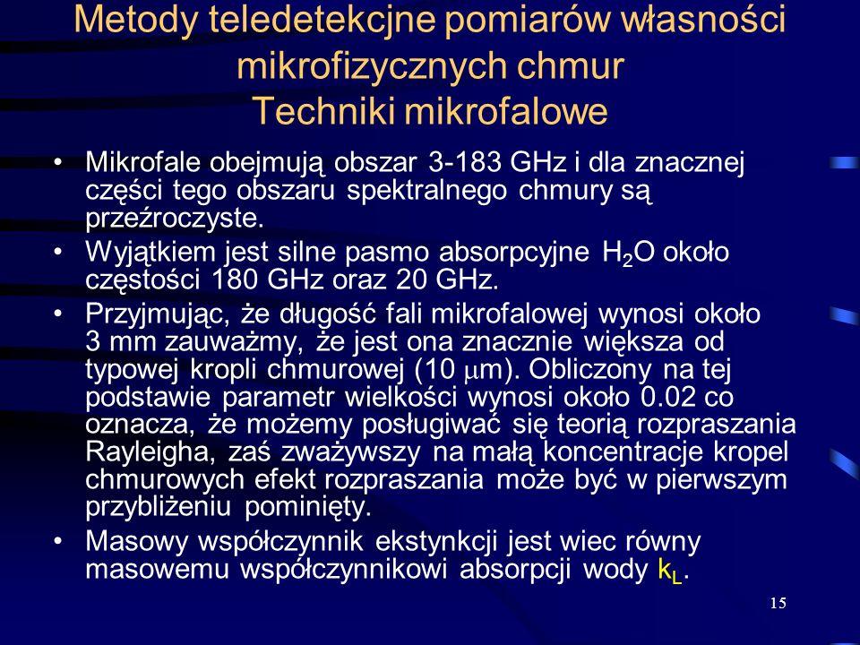 Metody teledetekcjne pomiarów własności mikrofizycznych chmur Techniki mikrofalowe