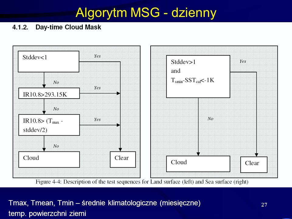 Algorytm MSG - dziennyTmax, Tmean, Tmin – średnie klimatologiczne (miesięczne) temp.
