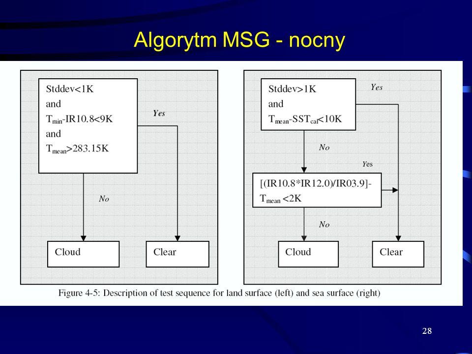 Algorytm MSG - nocny