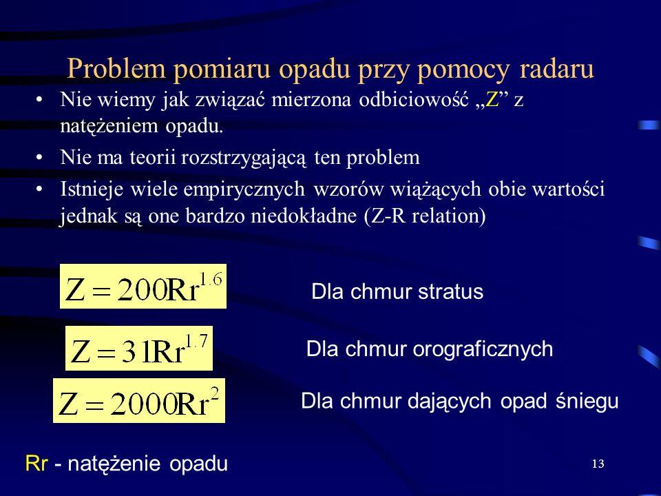 Problem pomiaru opadu przy pomocy radaru