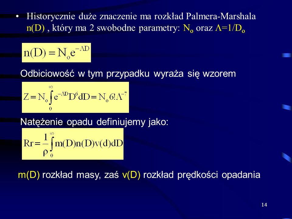 Historycznie duże znaczenie ma rozkład Palmera-Marshala n(D) , który ma 2 swobodne parametry: No oraz =1/Do