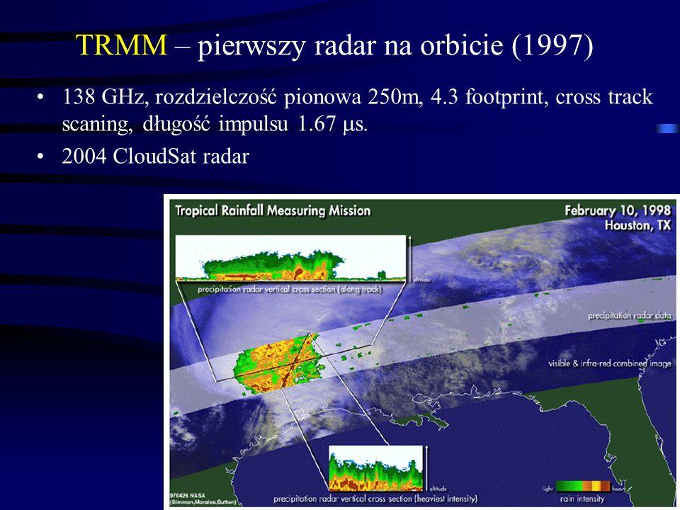TRMM – pierwszy radar na orbicie (1997)