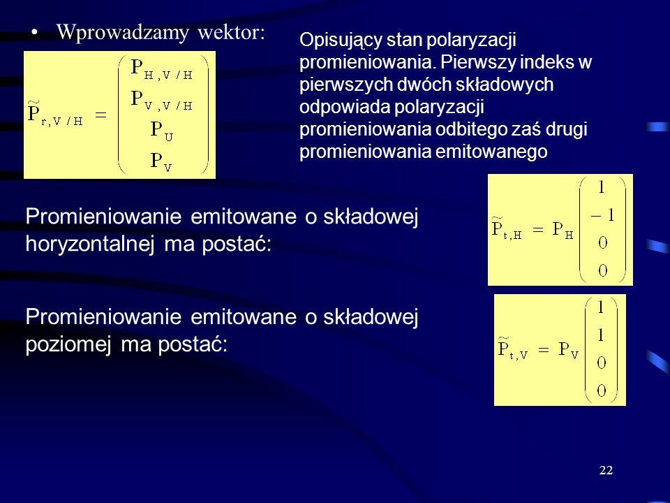Promieniowanie emitowane o składowej horyzontalnej ma postać: