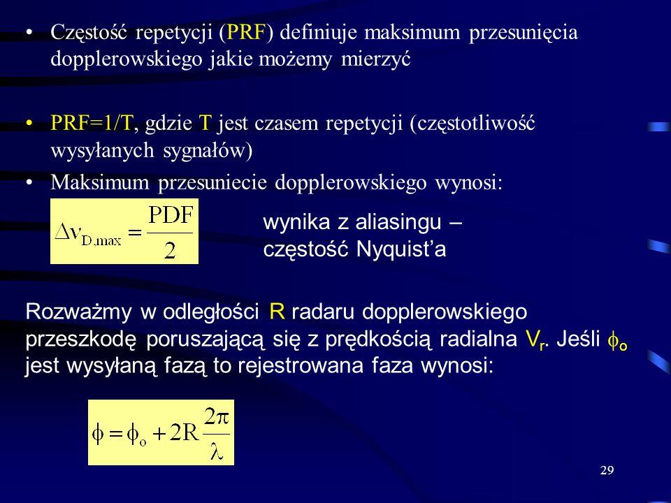 Częstość repetycji (PRF) definiuje maksimum przesunięcia dopplerowskiego jakie możemy mierzyć
