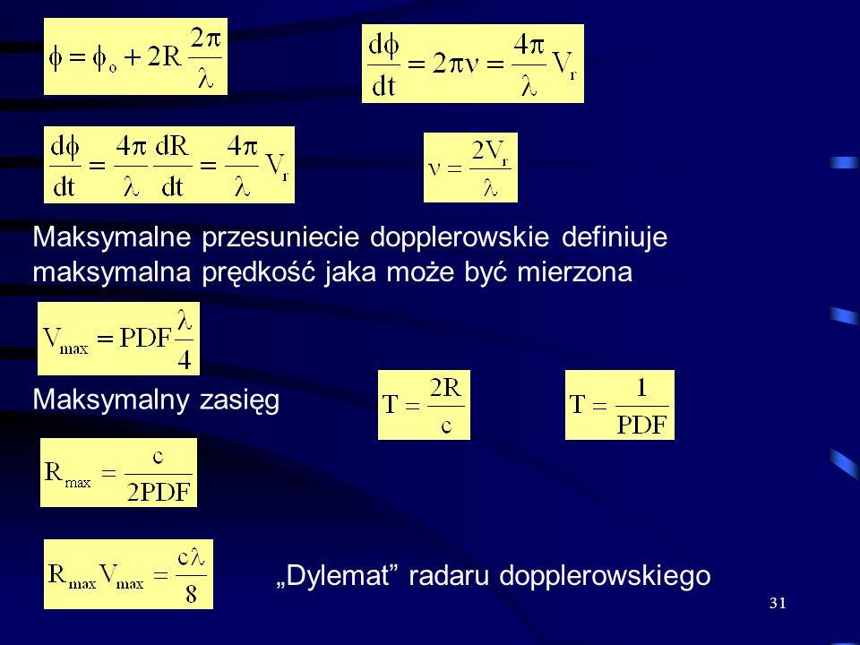 Maksymalne przesuniecie dopplerowskie definiuje maksymalna prędkość jaka może być mierzona
