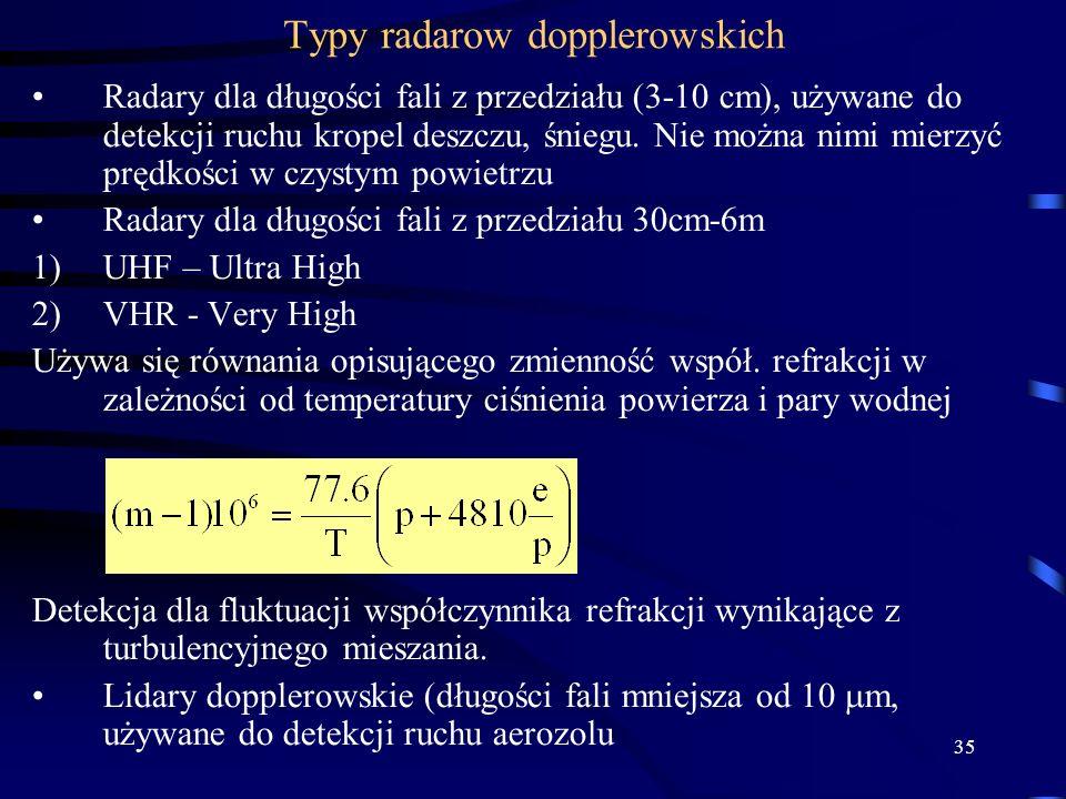Typy radarow dopplerowskich