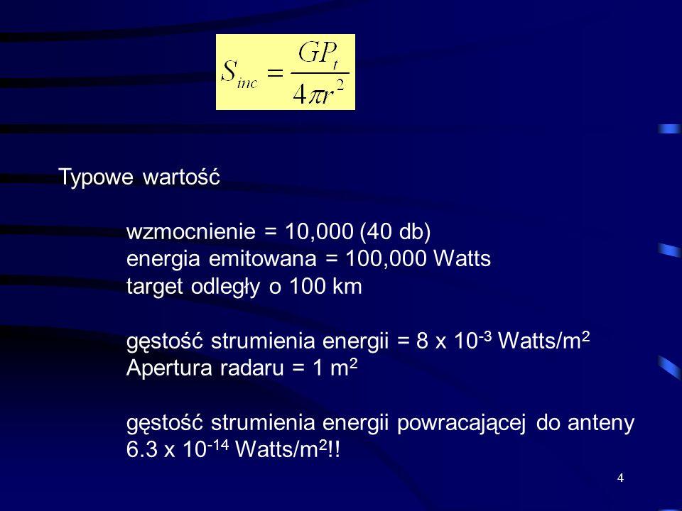 energia emitowana = 100,000 Watts target odległy o 100 km
