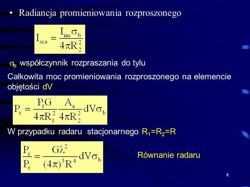 Radiancja promieniowania rozproszonego