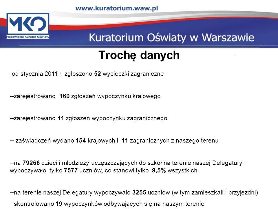 Trochę danych od stycznia 2011 r. zgłoszono 52 wycieczki zagraniczne