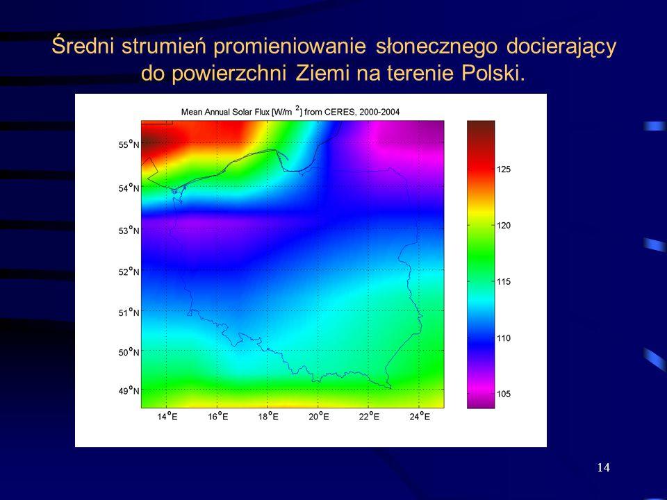 Średni strumień promieniowanie słonecznego docierający do powierzchni Ziemi na terenie Polski.