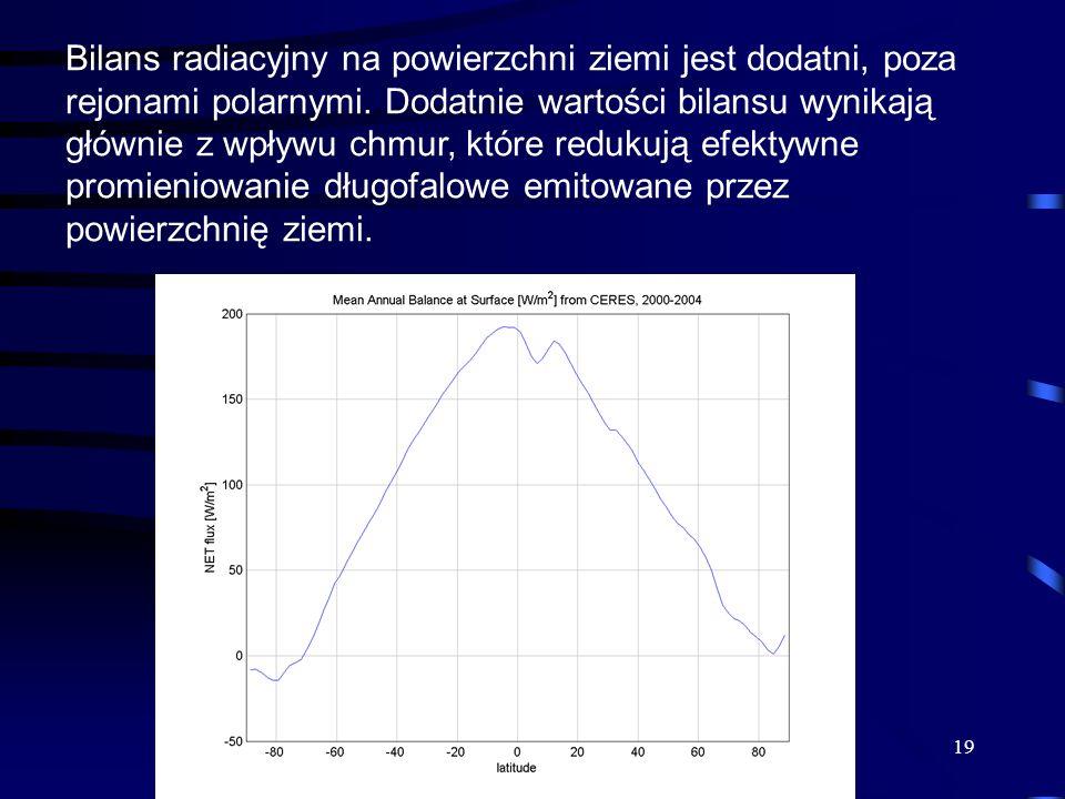Bilans radiacyjny na powierzchni ziemi jest dodatni, poza rejonami polarnymi. Dodatnie wartości bilansu wynikają głównie z wpływu chmur, które redukują efektywne promieniowanie długofalowe emitowane przez powierzchnię ziemi.
