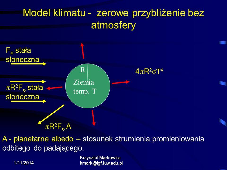 Model klimatu - zerowe przybliżenie bez atmosfery