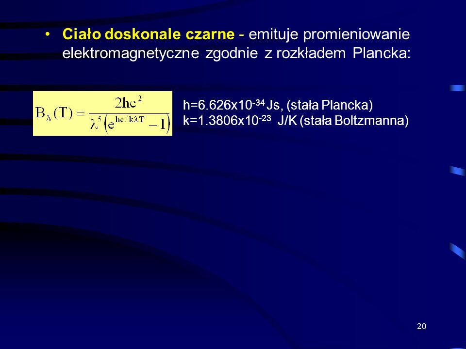Ciało doskonale czarne - emituje promieniowanie elektromagnetyczne zgodnie z rozkładem Plancka: