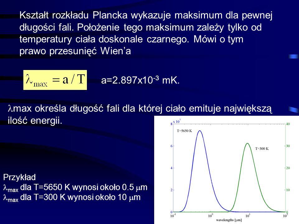 max określa długość fali dla której ciało emituje największą