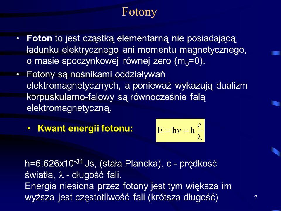 Fotony Foton to jest cząstką elementarną nie posiadającą ładunku elektrycznego ani momentu magnetycznego, o masie spoczynkowej równej zero (m0=0).