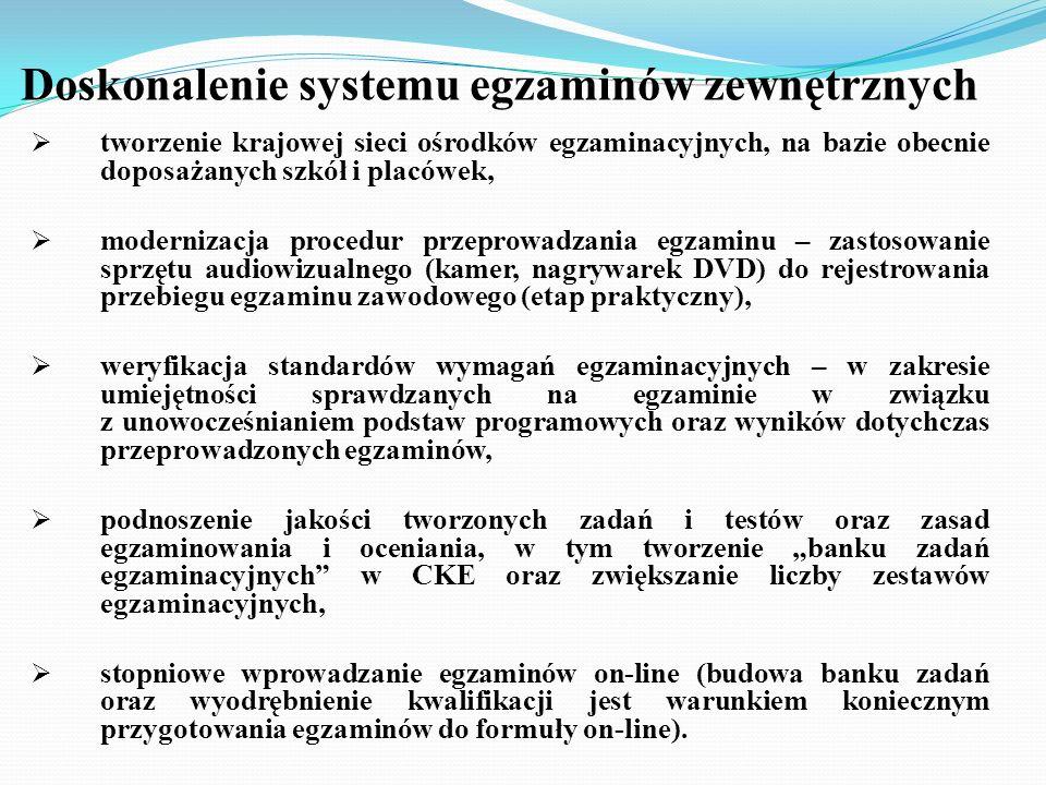 Doskonalenie systemu egzaminów zewnętrznych