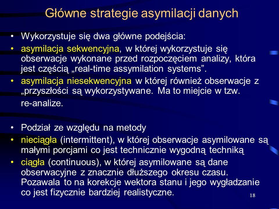 Główne strategie asymilacji danych
