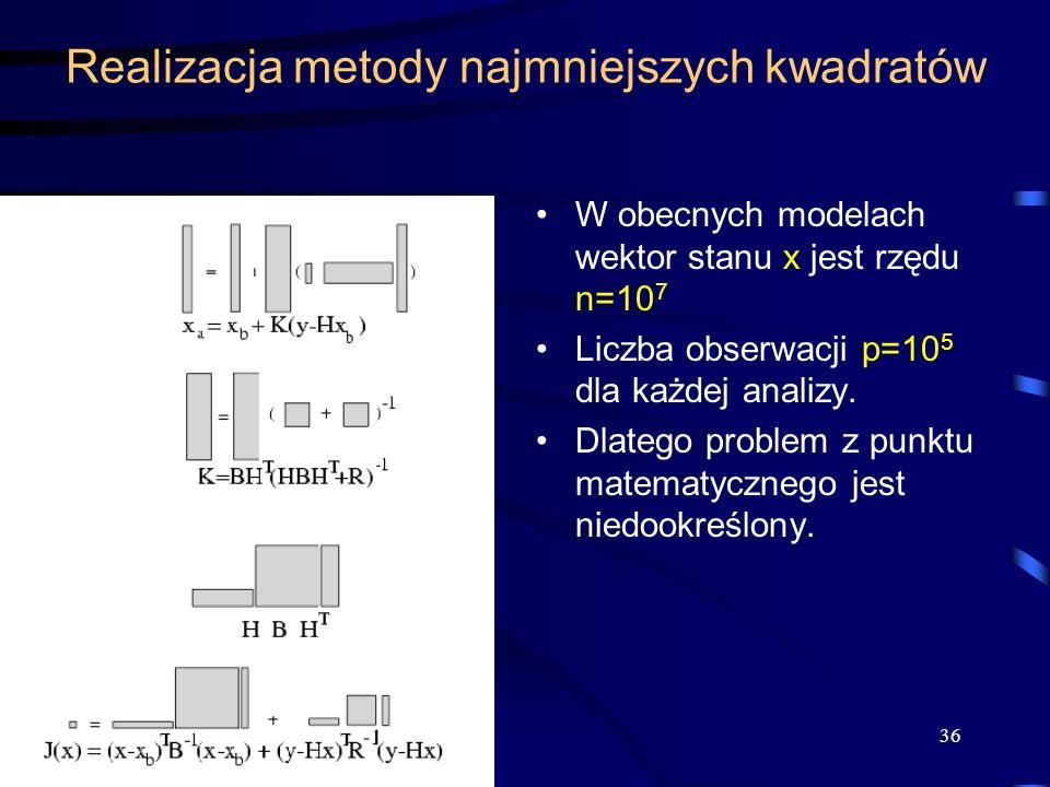 Realizacja metody najmniejszych kwadratów