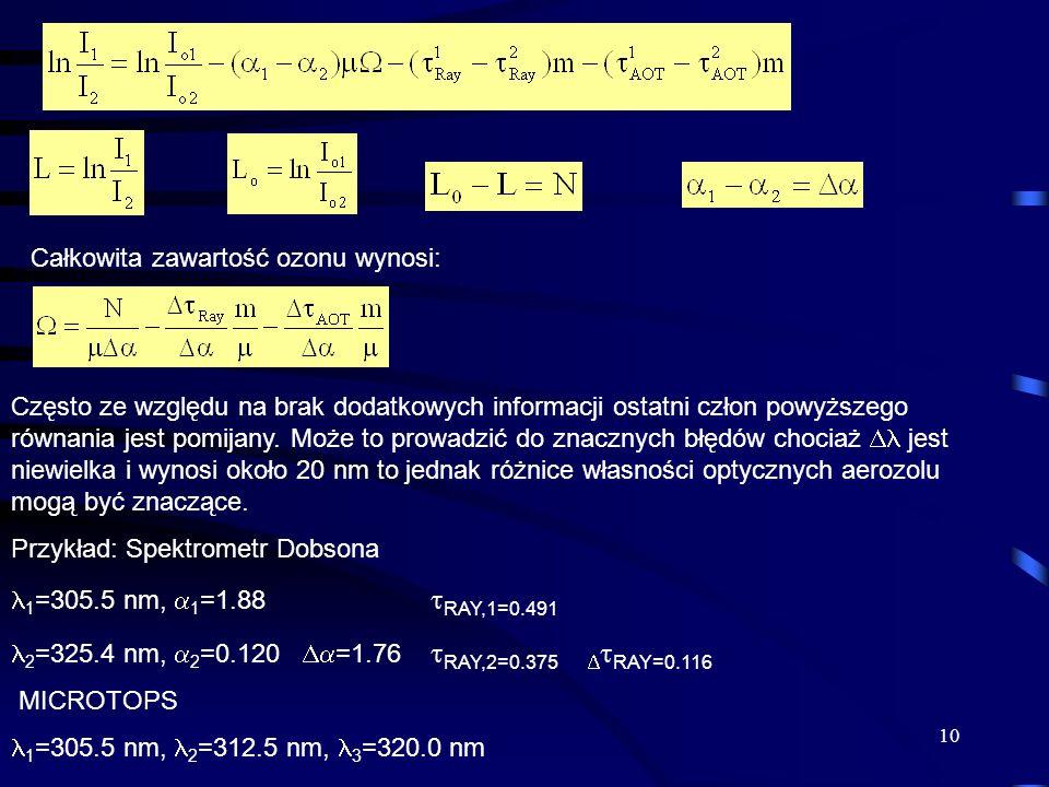 Całkowita zawartość ozonu wynosi: